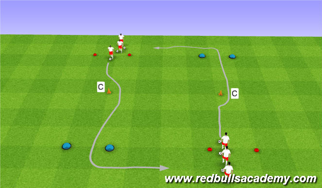 Football/Soccer Session Plan Drill (Colour): Technical Unopposed - Inside/Outside