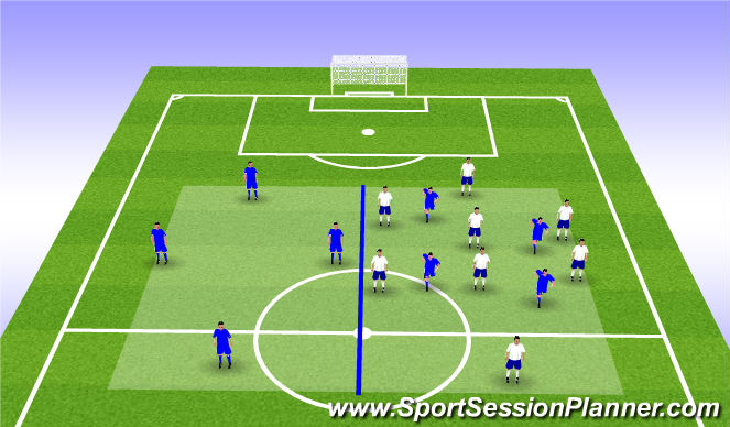 Football/Soccer Session Plan Drill (Colour): 8v4 Transition Rondo