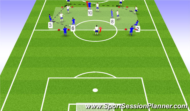 Football/Soccer Session Plan Drill (Colour): 6v5 transition game