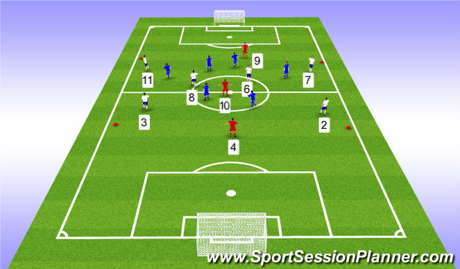 Football/Soccer Session Plan Drill (Colour): 6v6+3 Rondo