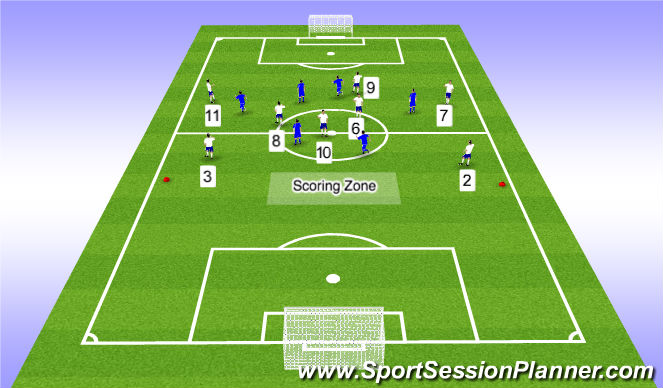 Football/Soccer Session Plan Drill (Colour): 8v8 - 3/4th field