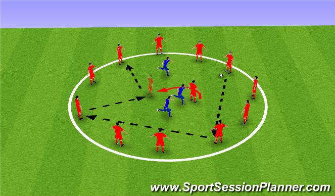 Football/Soccer Session Plan Drill (Colour): Rondo - Progression