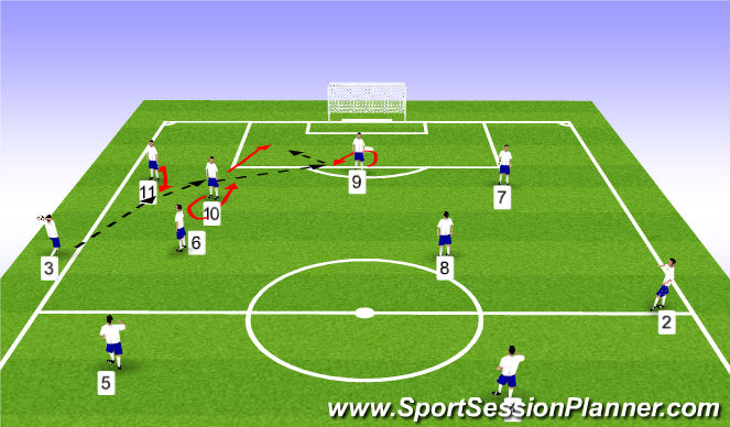 Football/Soccer Session Plan Drill (Colour): Throw-in #3