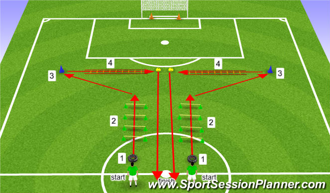 Football/Soccer Session Plan Drill (Colour): Opening 1