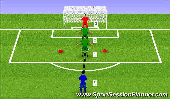 Football/Soccer Session Plan Drill (Colour): Save or no save