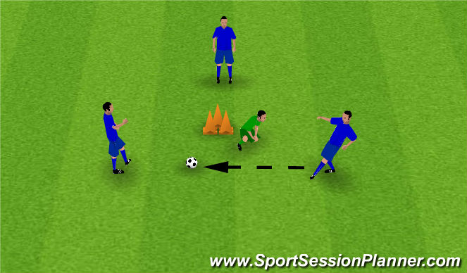Football/Soccer Session Plan Drill (Colour): No Cone Knock over