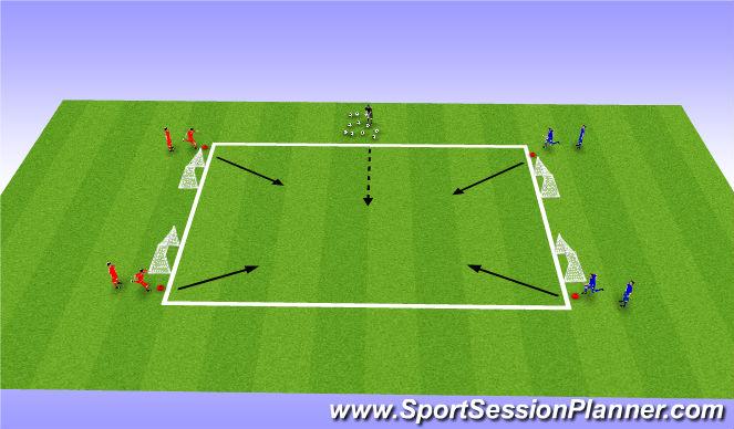 Football/Soccer Session Plan Drill (Colour): 1v1 & 2v2 Duel