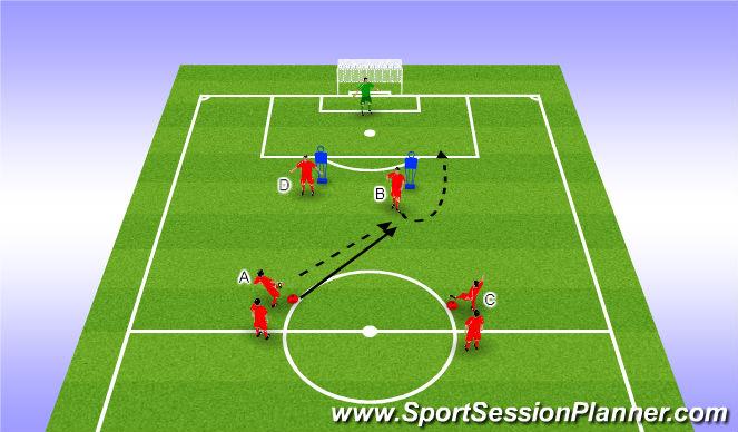 Football/Soccer Session Plan Drill (Colour): Turn & Shoot