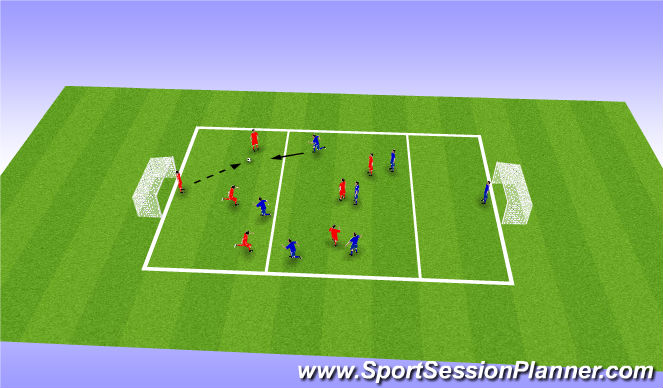 Football/Soccer Session Plan Drill (Colour): SSG ( High & Low Pressure)