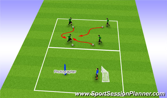 Football/Soccer Session Plan Drill (Colour): Station 1 : Photo + Ice Delivery