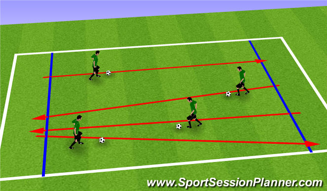 Football/Soccer Session Plan Drill (Colour): Station 2 : Escape the Wolves