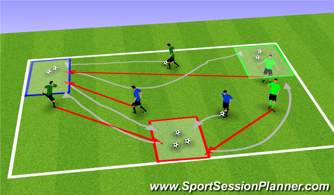 Football/Soccer Session Plan Drill (Colour): Station 3 : Meet the trolls