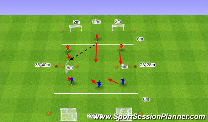 Football/Soccer Session Plan Drill (Colour): Szeroki atak.