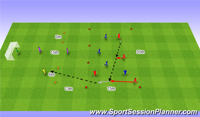 Football/Soccer Session Plan Drill (Colour): Długie podania z pomocy.