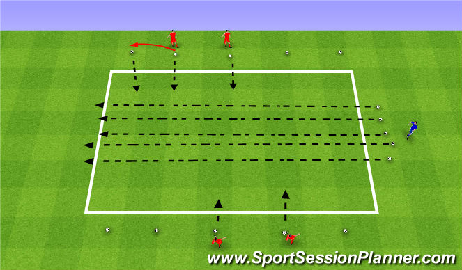 Football/Soccer Session Plan Drill (Colour): Cowboys and Indians. Kowboje i Indianie.