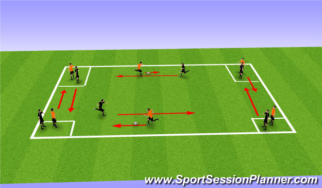 Football/Soccer Session Plan Drill (Colour): RWTB/Dribbling