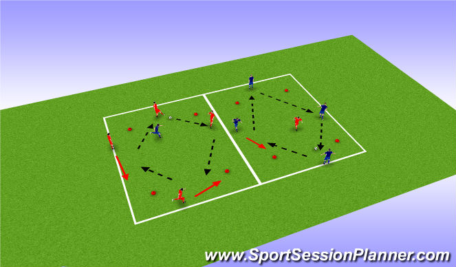 Football/Soccer Session Plan Drill (Colour): The Adjacent Passing Square Exercise
