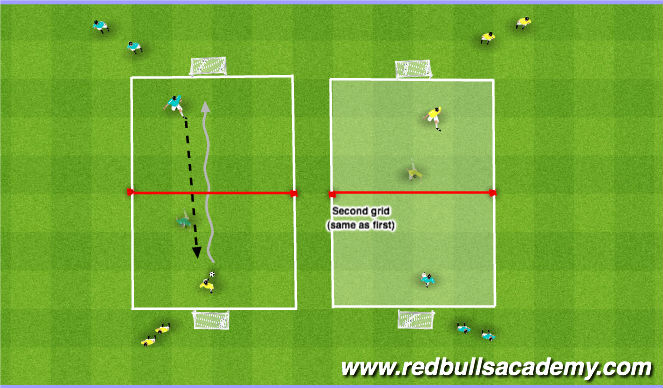Football/Soccer Session Plan Drill (Colour): Technical - 1v1 Opposed