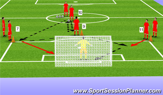 Football/Soccer Session Plan Drill (Colour): Passing/Shooting