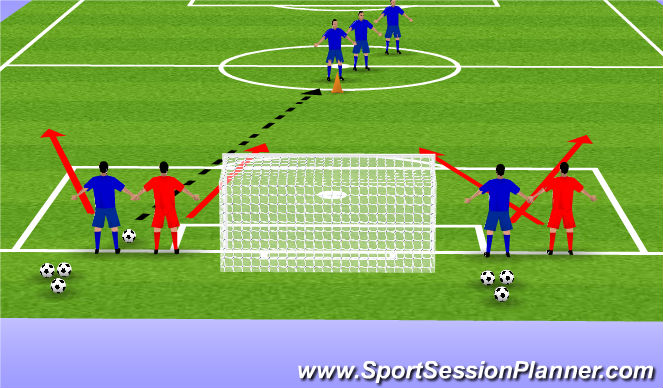 Football/Soccer Session Plan Drill (Colour): 3 V 2/Shooting/Quick Transition