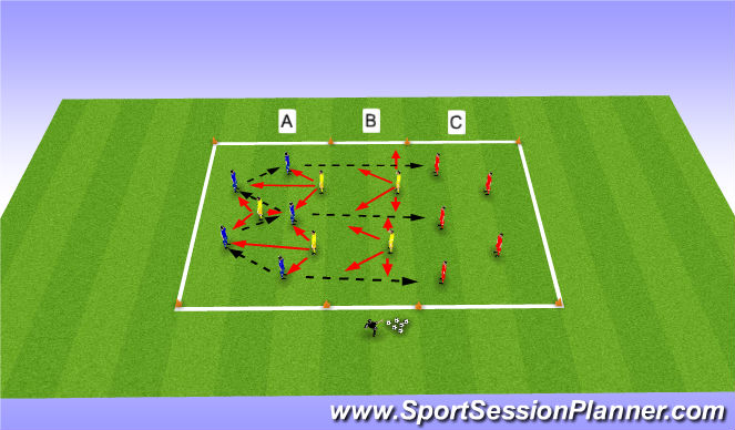 Football/Soccer Session Plan Drill (Colour): Positioning Game - Progression 1