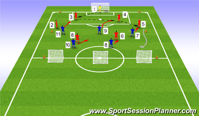 Football/Soccer Session Plan Drill (Colour): Game Training - Progression 1
