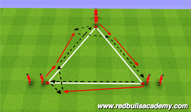 Football/Soccer Session Plan Drill (Colour): Layoff + Give and Go