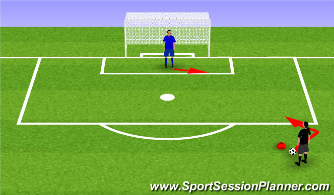 Football/Soccer Session Plan Drill (Colour): Cut Backs