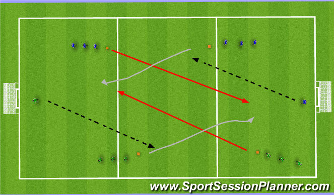 Football/Soccer Session Plan Drill (Colour): 1 v 1 - Wave