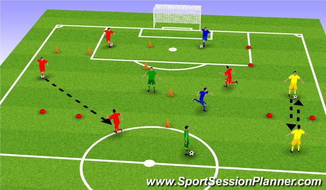Football/Soccer Session Plan Drill (Colour): Warmup- passing and receiving