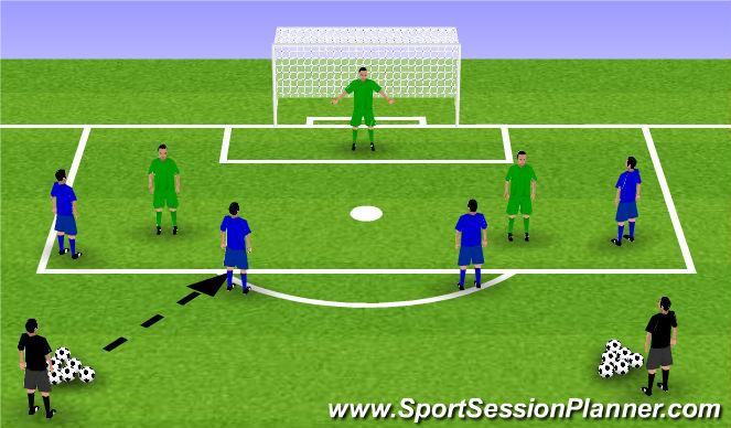 Football/Soccer Session Plan Drill (Colour): Shooting Corridor