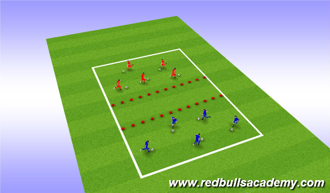 Football/Soccer Session Plan Drill (Colour): Dribbling n Switch