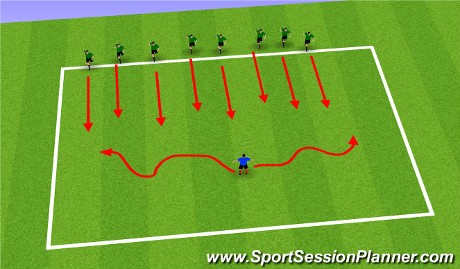 Football/Soccer Session Plan Drill (Colour): Warm Up : Sharks And Minnows