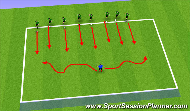 Football/Soccer Session Plan Drill (Colour): Activity 1 : Sharks and Minnows with Ball