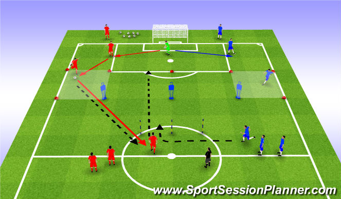 Football/Soccer Session Plan Drill (Colour): out from the back
