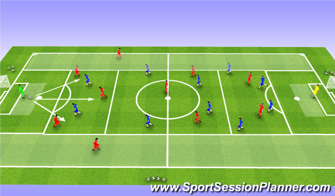 Football/Soccer Session Plan Drill (Colour): Zonal 11v11