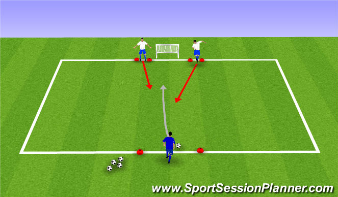 Football/Soccer Session Plan Drill (Colour): Drill: 2 Defenders v Attacker