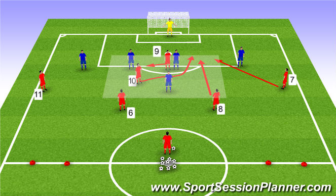 Football/Soccer Session Plan Drill (Colour): Function: Effect 9 & 10