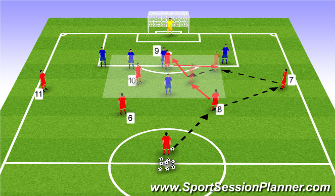 Football/Soccer Session Plan Drill (Colour): Function: Effect 8