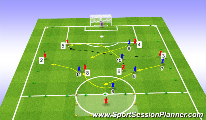 Football/Soccer Session Plan Drill (Colour): What If Switch is Made to furthest centre back?