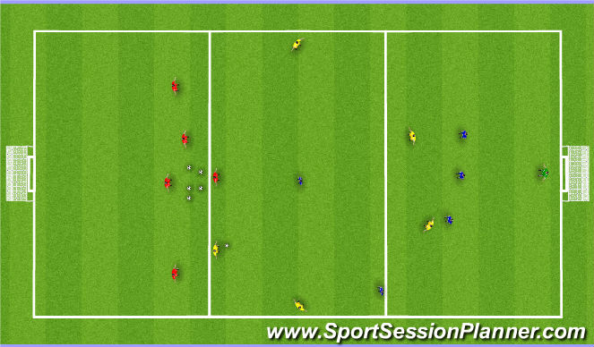 Football/Soccer Session Plan Drill (Colour): Attacking principles into transition