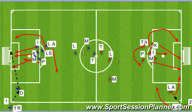 Football/Soccer Session Plan Drill (Colour): Set Pieces/Attacking corners