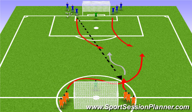 Football/Soccer Session Plan Drill (Colour): 2v2/3v2