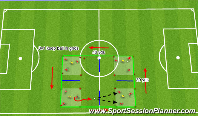 Football/Soccer Session Plan Drill (Colour): keep ball & attack next grid