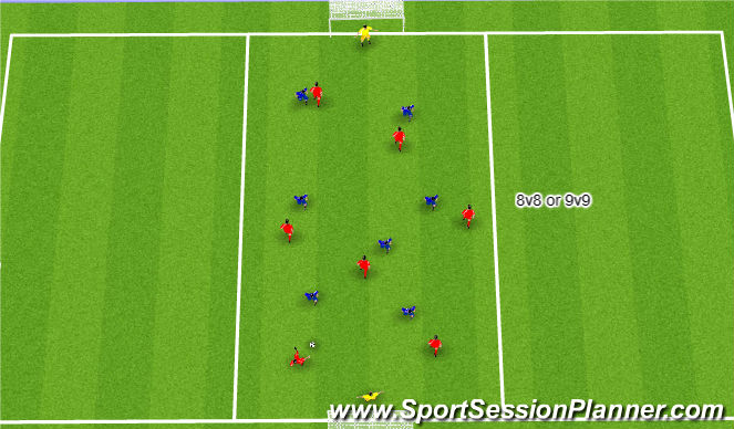 Football/Soccer Session Plan Drill (Colour): 8v8 9v9