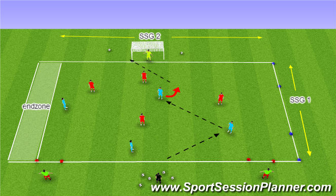 Football/Soccer Session Plan Drill (Colour): Fitness through small sided activities