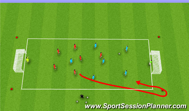 Football/Soccer Session Plan Drill (Colour): 7 v 7 game with accelerations