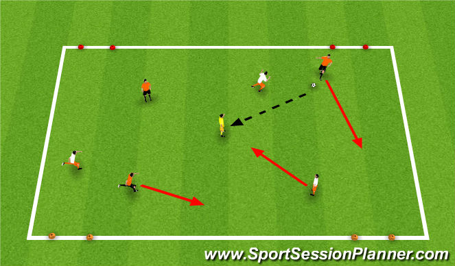 Football/Soccer Session Plan Drill (Colour): 3v3+N