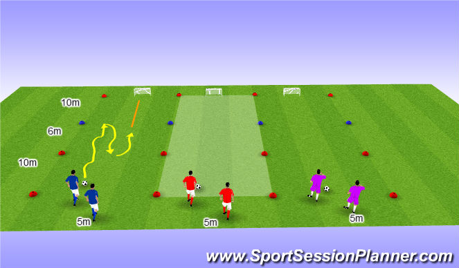 Football/Soccer Session Plan Drill (Colour): kappen/draaien wedstrijdvorm