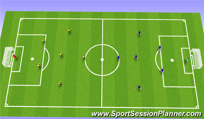 Football/Soccer Session Plan Drill (Colour): Training Match